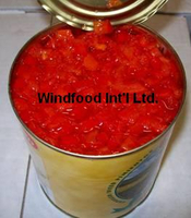 Canned Red Peppers